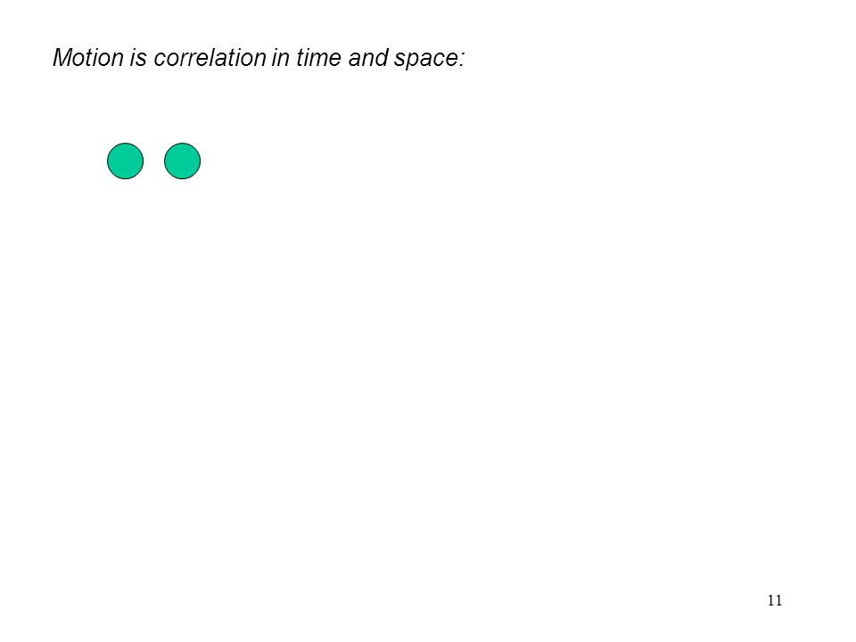 11 Motion is correlation in time and space: