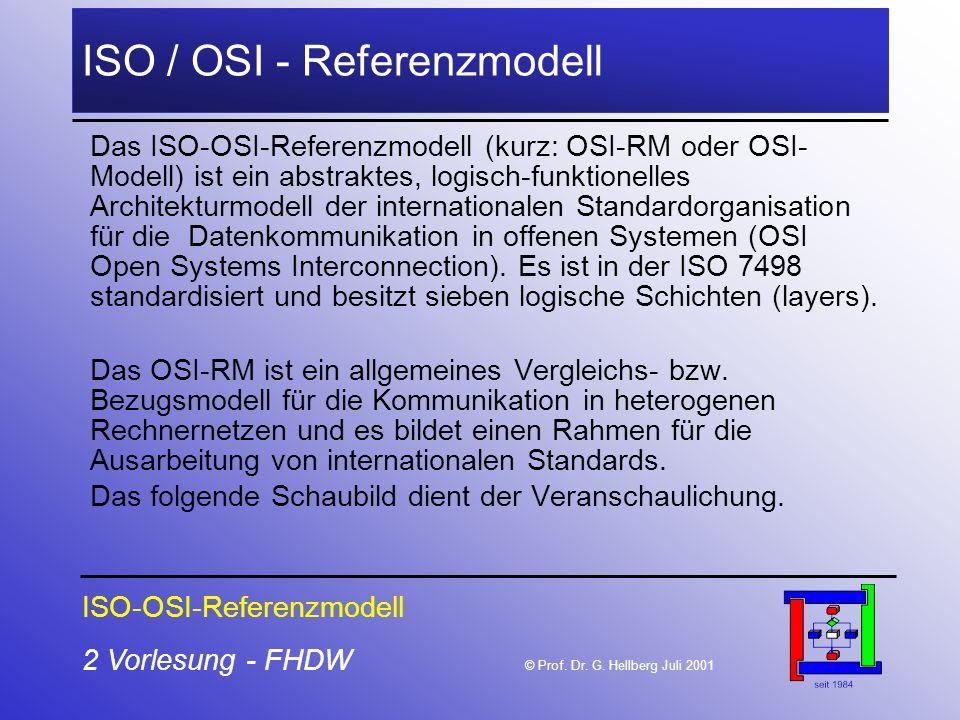 2 Vorlesung - FHDW © Prof. Dr. G. Hellberg Juli 2001 ISO / OSI - Referenzmodell Das ISO-OSI-Referenzmodell (kurz: OSI-RM oder OSI- Modell) ist ein abs