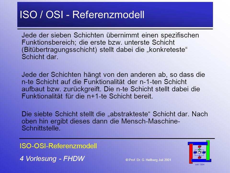 4 Vorlesung - FHDW © Prof. Dr. G. Hellberg Juli 2001 ISO / OSI - Referenzmodell Jede der sieben Schichten übernimmt einen spezifischen Funktionsbereic