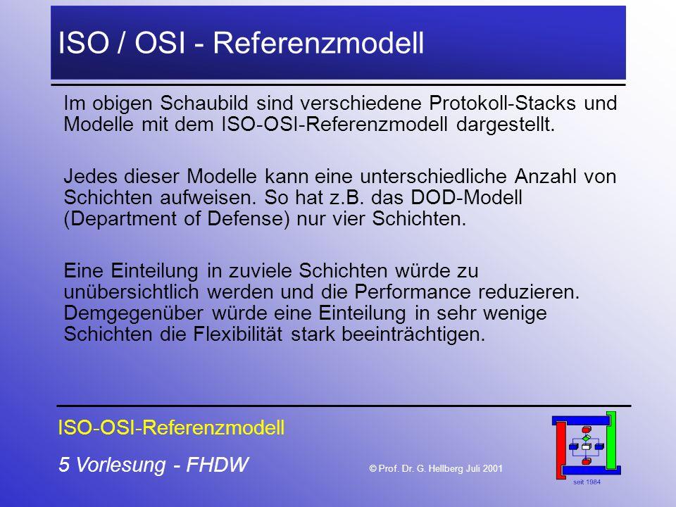 5 Vorlesung - FHDW © Prof. Dr. G. Hellberg Juli 2001 ISO / OSI - Referenzmodell Im obigen Schaubild sind verschiedene Protokoll-Stacks und Modelle mit