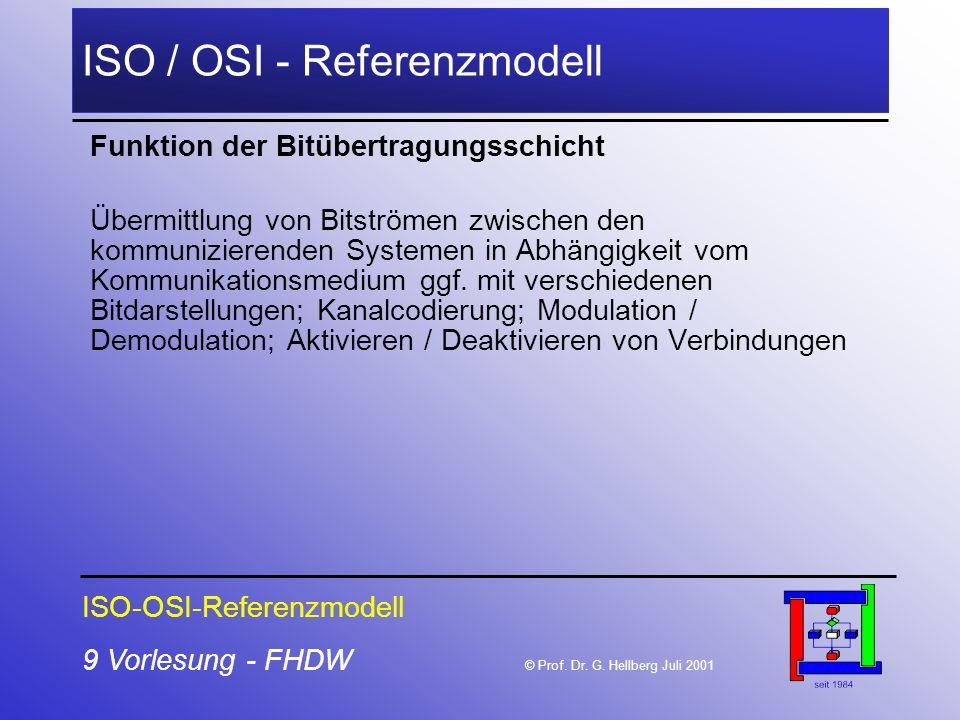 9 Vorlesung - FHDW © Prof. Dr. G. Hellberg Juli 2001 ISO / OSI - Referenzmodell Funktion der Bitübertragungsschicht Übermittlung von Bitströmen zwisch