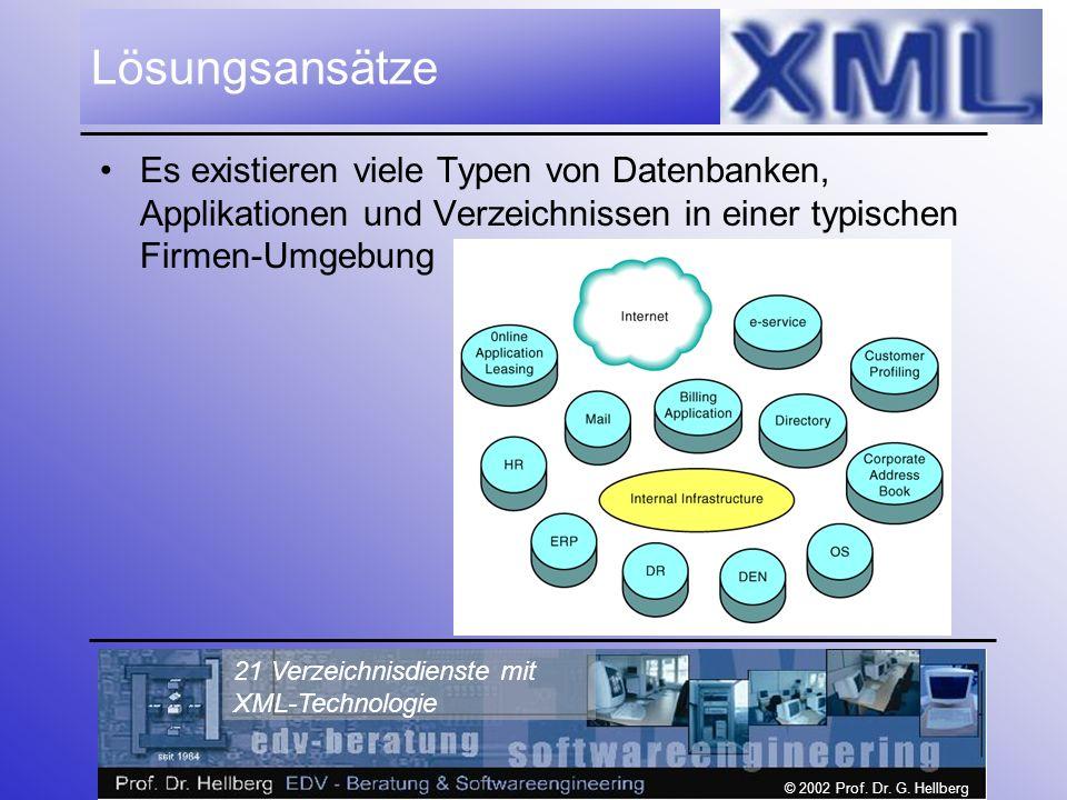 © 2002 Prof. Dr. G. Hellberg 21 Verzeichnisdienste mit XML-Technologie Lösungsansätze Es existieren viele Typen von Datenbanken, Applikationen und Ver