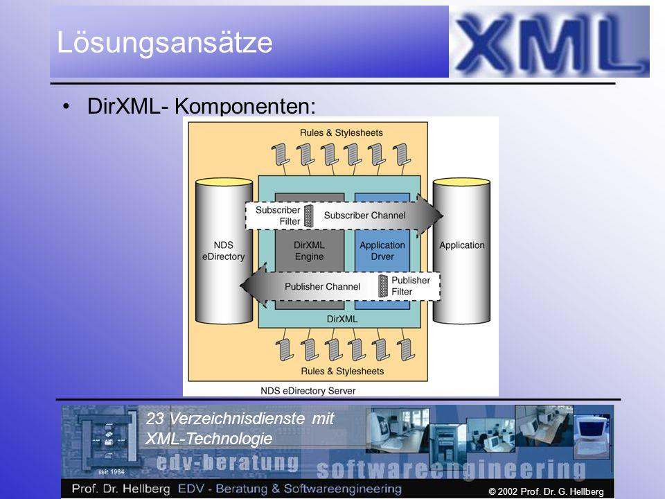 © 2002 Prof. Dr. G. Hellberg 23 Verzeichnisdienste mit XML-Technologie Lösungsansätze DirXML- Komponenten: