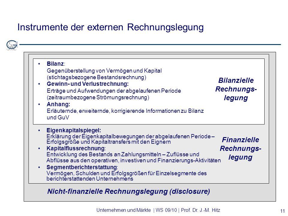 Unternehmen und Märkte | WS 09/10 | Prof. Dr. J.-M. Hitz 11 Instrumente der externen Rechnungslegung Eigenkapitalspiegel: Erklärung der Eigenkapitalbe