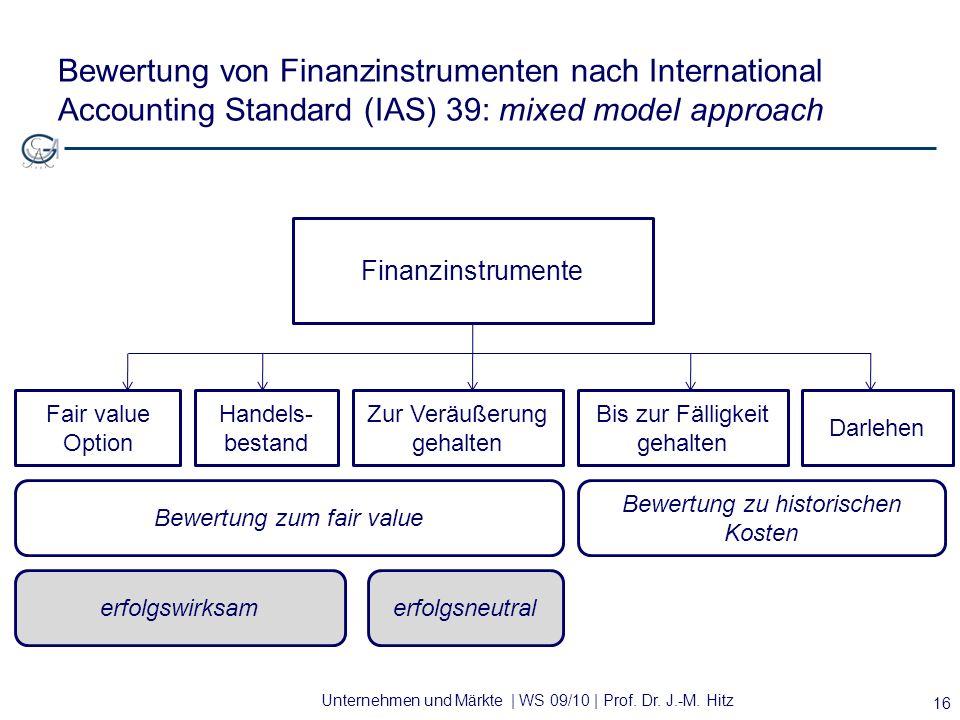 Unternehmen und Märkte | WS 09/10 | Prof. Dr. J.-M. Hitz Bewertung von Finanzinstrumenten nach International Accounting Standard (IAS) 39: mixed model