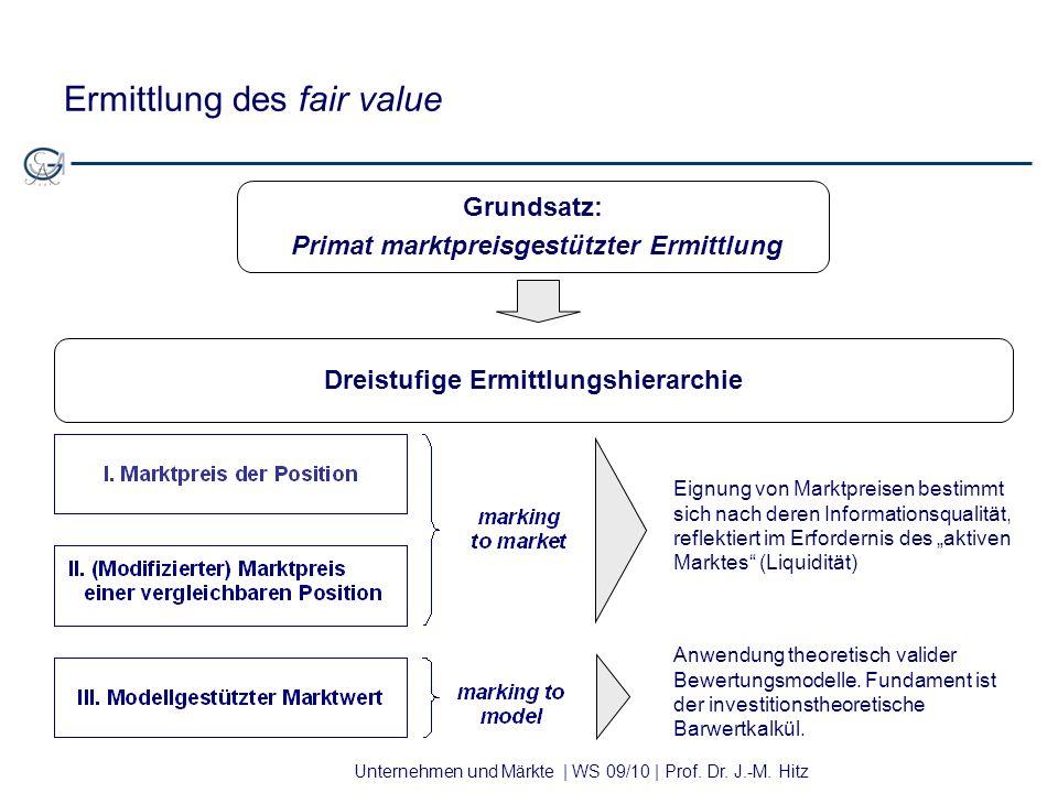 Unternehmen und Märkte | WS 09/10 | Prof. Dr. J.-M. Hitz Ermittlung des fair value Grundsatz: Primat marktpreisgestützter Ermittlung Dreistufige Ermit