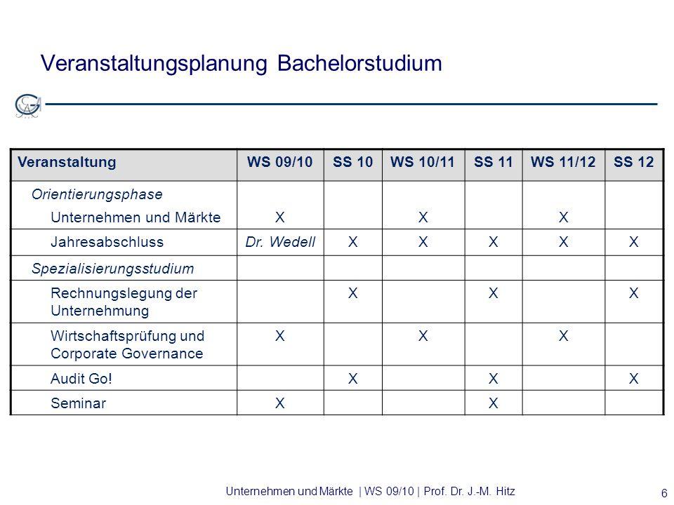 Unternehmen und Märkte | WS 09/10 | Prof. Dr. J.-M. Hitz Veranstaltungsplanung Bachelorstudium 6 VeranstaltungWS 09/10SS 10WS 10/11SS 11WS 11/12SS 12