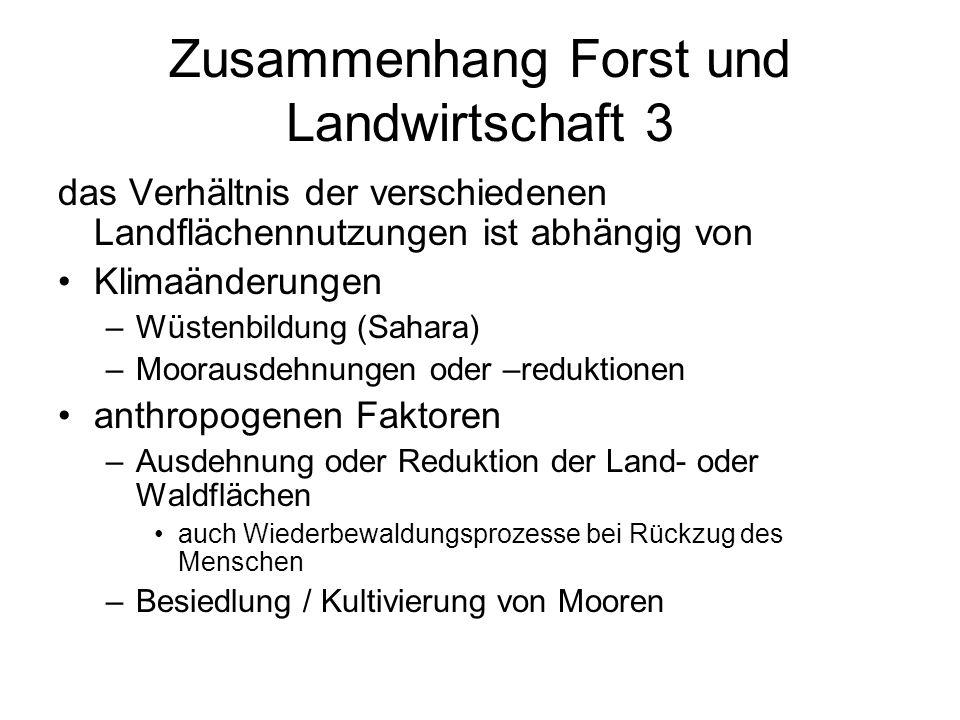 Zusammenhang Forst und Landwirtschaft 3 das Verhältnis der verschiedenen Landflächennutzungen ist abhängig von Klimaänderungen –Wüstenbildung (Sahara)