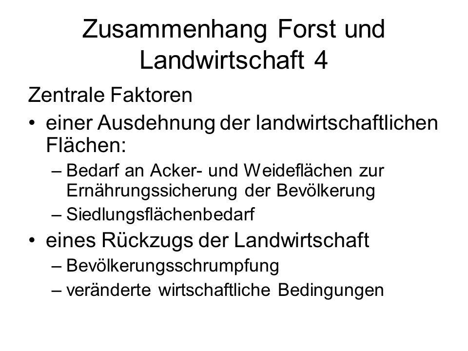 Zusammenhang Forst und Landwirtschaft 4 Zentrale Faktoren einer Ausdehnung der landwirtschaftlichen Flächen: –Bedarf an Acker- und Weideflächen zur Er