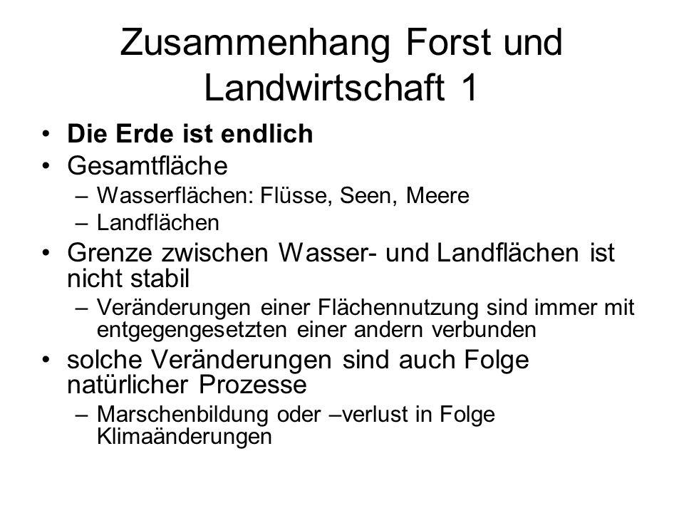 Zusammenhang Forst und Landwirtschaft 1 Die Erde ist endlich Gesamtfläche –Wasserflächen: Flüsse, Seen, Meere –Landflächen Grenze zwischen Wasser- und