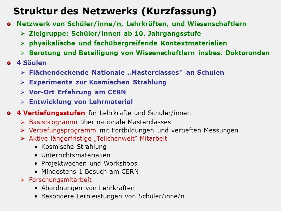 Struktur des Netzwerks (Kurzfassung) Netzwerk von Schüler/inne/n, Lehrkräften, und Wissenschaftlern Zielgruppe: Schüler/innen ab 10.