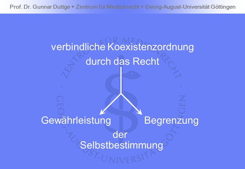 verbindliche Koexistenzordnung durch das Recht Prof. Dr. Gunnar Duttge Zentrum für Medizinrecht Georg-August-Universität Göttingen GewährleistungBegre