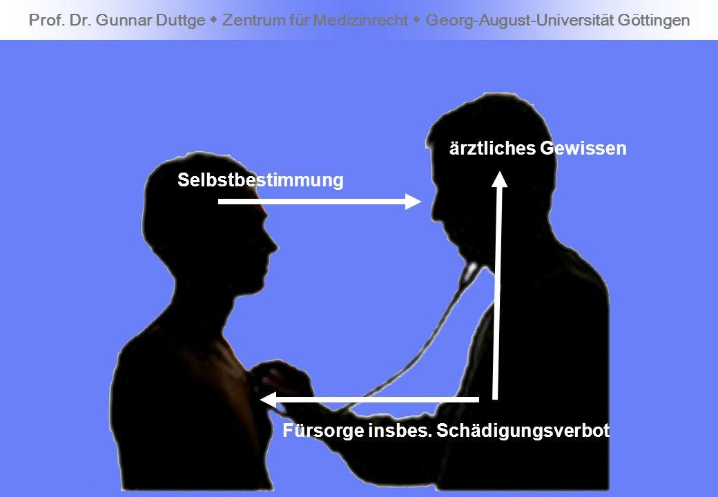 Prof. Dr. Gunnar Duttge Zentrum für Medizinrecht Georg-August-Universität Göttingen Selbstbestimmung ärztliches Gewissen Fürsorge insbes. Schädigungsv