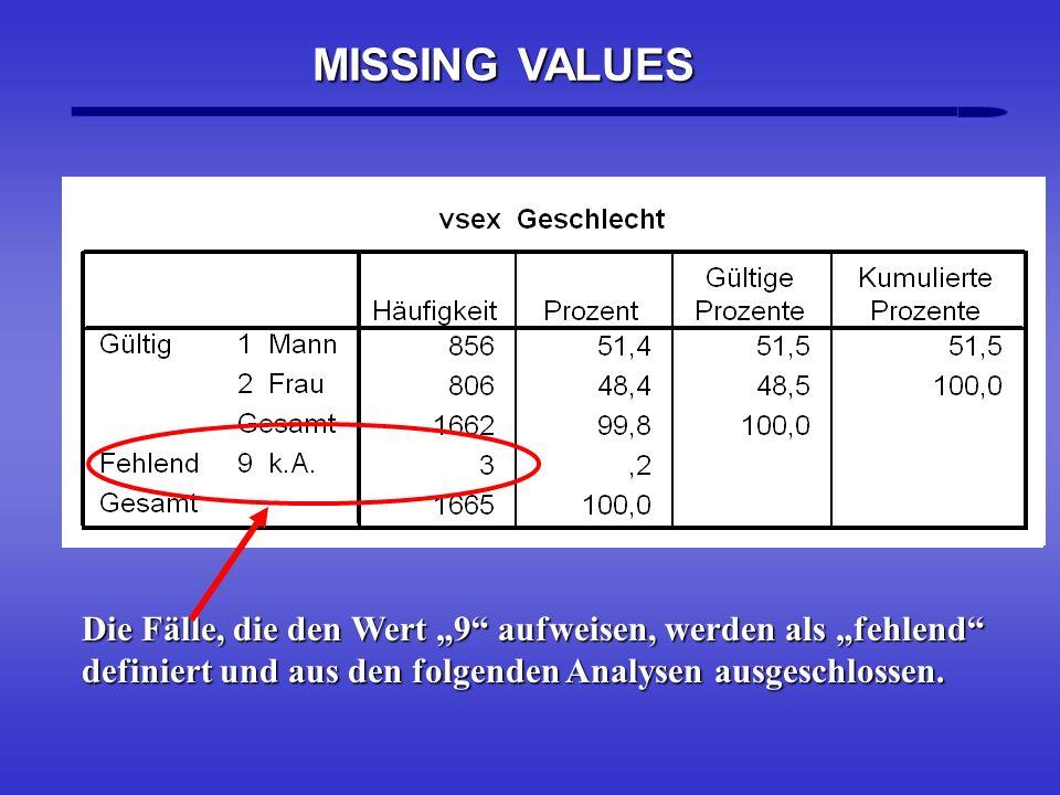 MISSING VALUES Die Fälle, die den Wert 9 aufweisen, werden als fehlend definiert und aus den folgenden Analysen ausgeschlossen.
