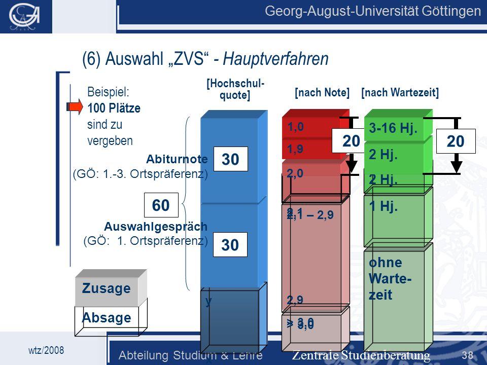 Georg-August-Universität Göttingen Abteilung Studium & Lehre 38 Georg-August-Universität Göttingen (6) Auswahl ZVS - Hauptverfahren wtz/2008 [nach War
