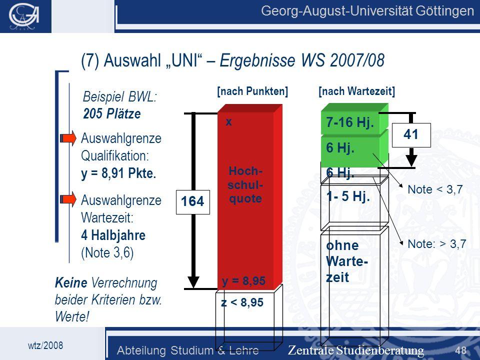 Georg-August-Universität Göttingen Abteilung Studium & Lehre 48 164 Georg-August-Universität Göttingen (7) Auswahl UNI – Ergebnisse WS 2007/08 Zentral
