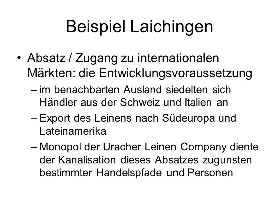Beispiel Laichingen Absatz / Zugang zu internationalen Märkten: die Entwicklungsvoraussetzung –im benachbarten Ausland siedelten sich Händler aus der