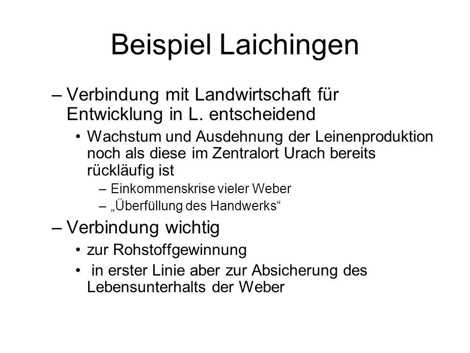 Beispiel Laichingen –Verbindung mit Landwirtschaft für Entwicklung in L. entscheidend Wachstum und Ausdehnung der Leinenproduktion noch als diese im Z