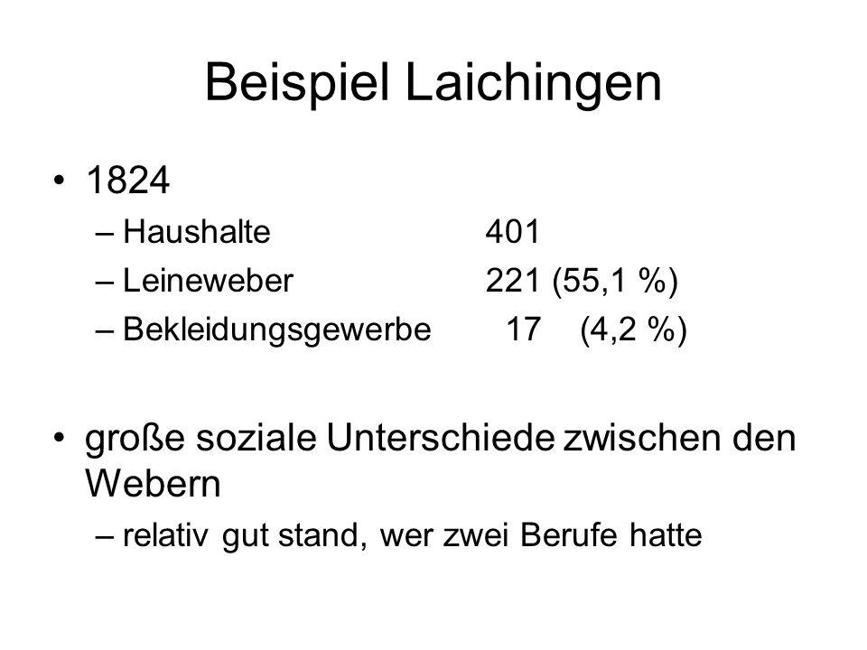Beispiel Laichingen 1824 –Haushalte 401 –Leineweber 221 (55,1 %) –Bekleidungsgewerbe 17 (4,2 %) große soziale Unterschiede zwischen den Webern –relati