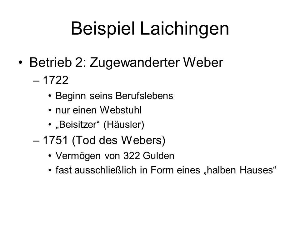 Beispiel Laichingen Betrieb 2: Zugewanderter Weber –1722 Beginn seins Berufslebens nur einen Webstuhl Beisitzer (Häusler) –1751 (Tod des Webers) Vermö