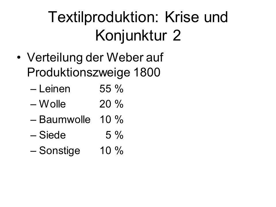 Textilproduktion: Krise und Konjunktur 2 Verteilung der Weber auf Produktionszweige 1800 –Leinen 55 % –Wolle 20 % –Baumwolle 10 % –Siede 5 % –Sonstige