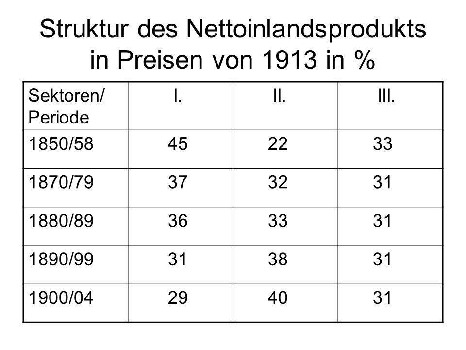 Struktur des Nettoinlandsprodukts in Preisen von 1913 in % Sektoren/ Periode I. II. III. 1850/58 45 22 33 1870/79 37 32 31 1880/89 36 33 31 1890/99 31