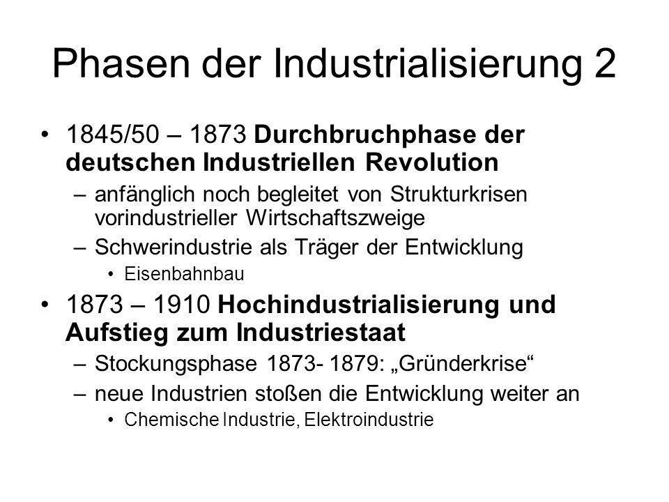 Phasen der Industrialisierung 2 1845/50 – 1873 Durchbruchphase der deutschen Industriellen Revolution –anfänglich noch begleitet von Strukturkrisen vo