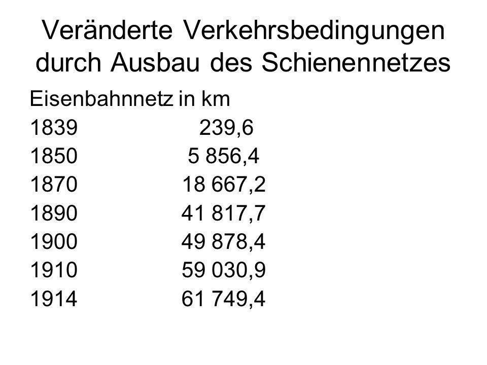 Veränderte Verkehrsbedingungen durch Ausbau des Schienennetzes Eisenbahnnetz in km 1839 239,6 1850 5 856,4 1870 18 667,2 1890 41 817,7 1900 49 878,4 1