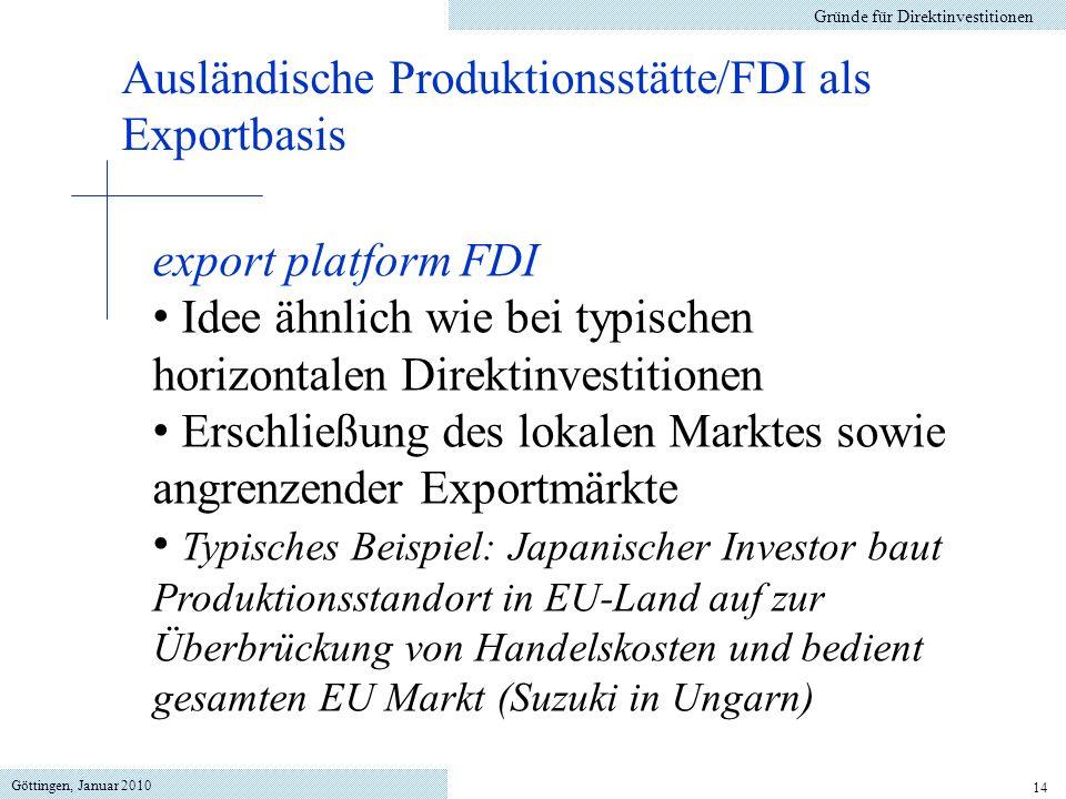 Göttingen, Januar 2010 14 Gründe für Direktinvestitionen export platform FDI Idee ähnlich wie bei typischen horizontalen Direktinvestitionen Erschließ