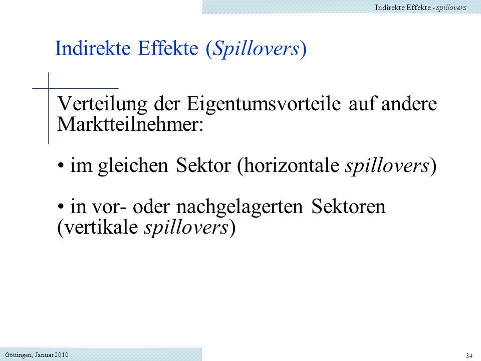 Göttingen, Januar 2010 34 Verteilung der Eigentumsvorteile auf andere Marktteilnehmer: im gleichen Sektor (horizontale spillovers) in vor- oder nachgelagerten Sektoren (vertikale spillovers) Indirekte Effekte - spillovers Indirekte Effekte (Spillovers)