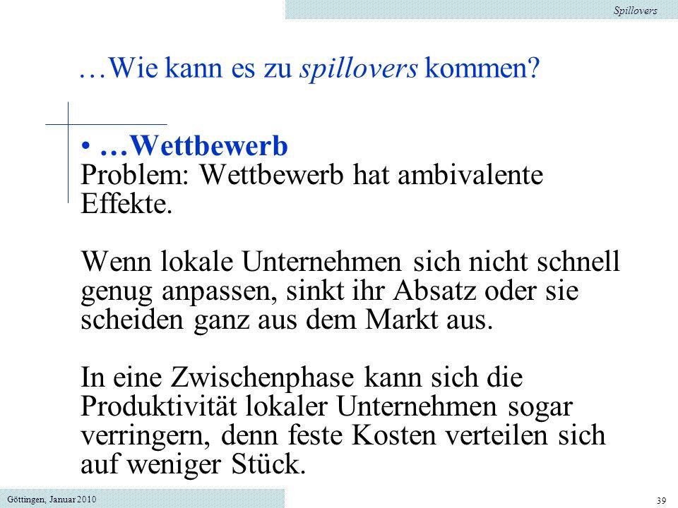 Göttingen, Januar 2010 39 …Wettbewerb Problem: Wettbewerb hat ambivalente Effekte. Wenn lokale Unternehmen sich nicht schnell genug anpassen, sinkt ih