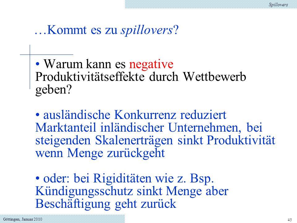 Göttingen, Januar 2010 45 Warum kann es negative Produktivitätseffekte durch Wettbewerb geben? ausländische Konkurrenz reduziert Marktanteil inländisc