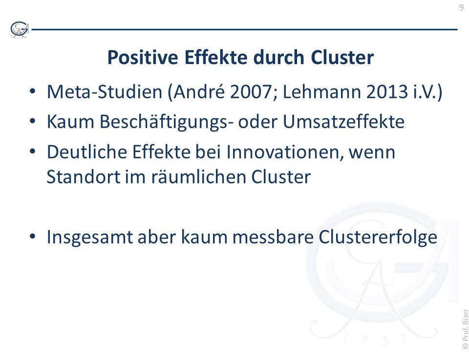 9 © Prof. Bizer Positive Effekte durch Cluster Meta-Studien (André 2007; Lehmann 2013 i.V.) Kaum Beschäftigungs- oder Umsatzeffekte Deutliche Effekte