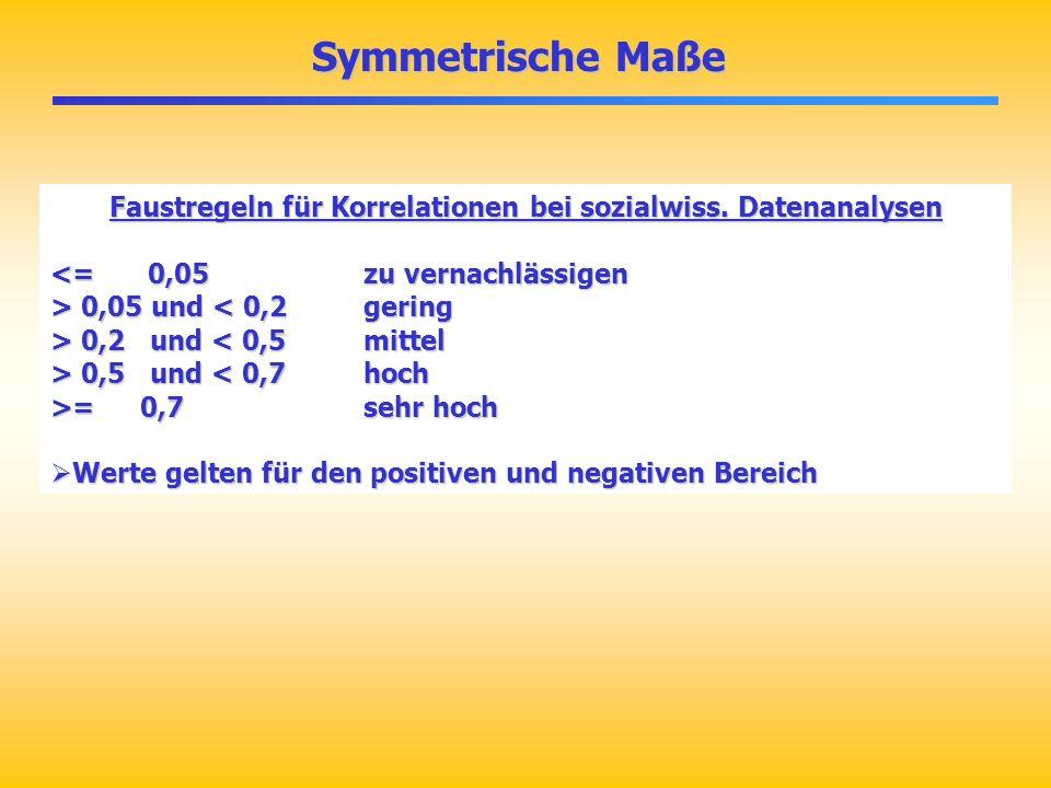 Symmetrische Maße Symmetrische Maße Faustregeln für Korrelationen bei sozialwiss. Datenanalysen <= 0,05zu vernachlässigen > 0,05 und 0,05 und < 0,2ger