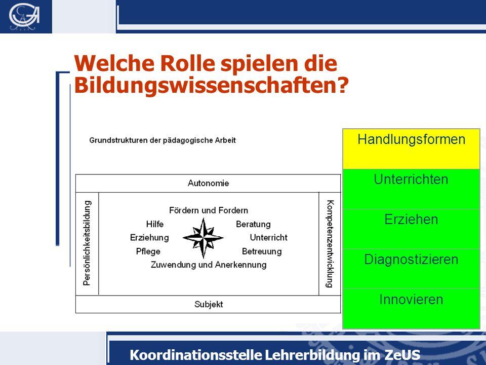 Koordinationsstelle Lehrerbildung im ZeUS Welche Rolle spielen die Bildungswissenschaften? Handlungsformen Unterrichten Erziehen Diagnostizieren Innov