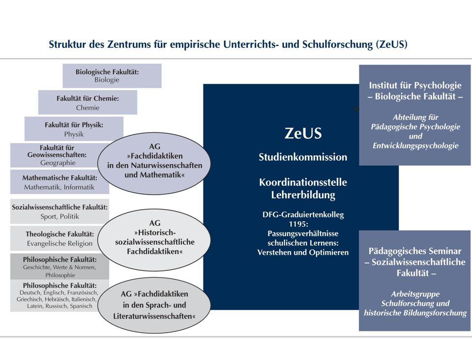Koordinationsstelle Lehrerbildung im ZeUS Was steckt hinter und im bildungswissenschaftlichen Modulaufbau.