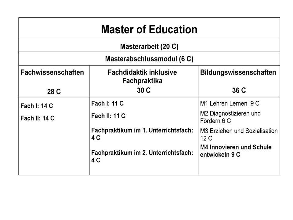 Koordinationsstelle Lehrerbildung im ZeUS 2 Lehrstühle 1961 Heinrich Roth 1963 Hartmut von Hentig