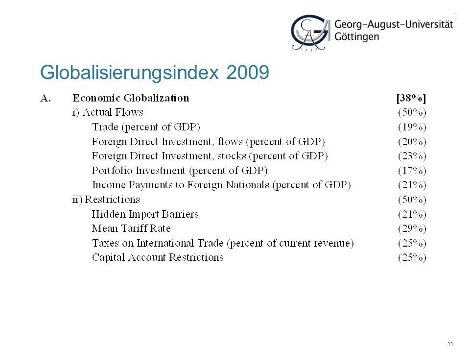 11 Globalisierungsindex 2009