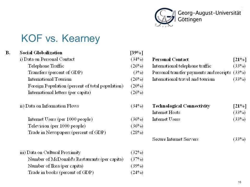 15 KOF vs. Kearney