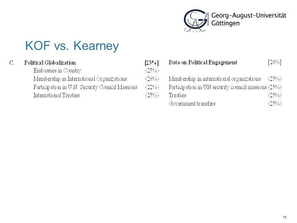 16 KOF vs. Kearney