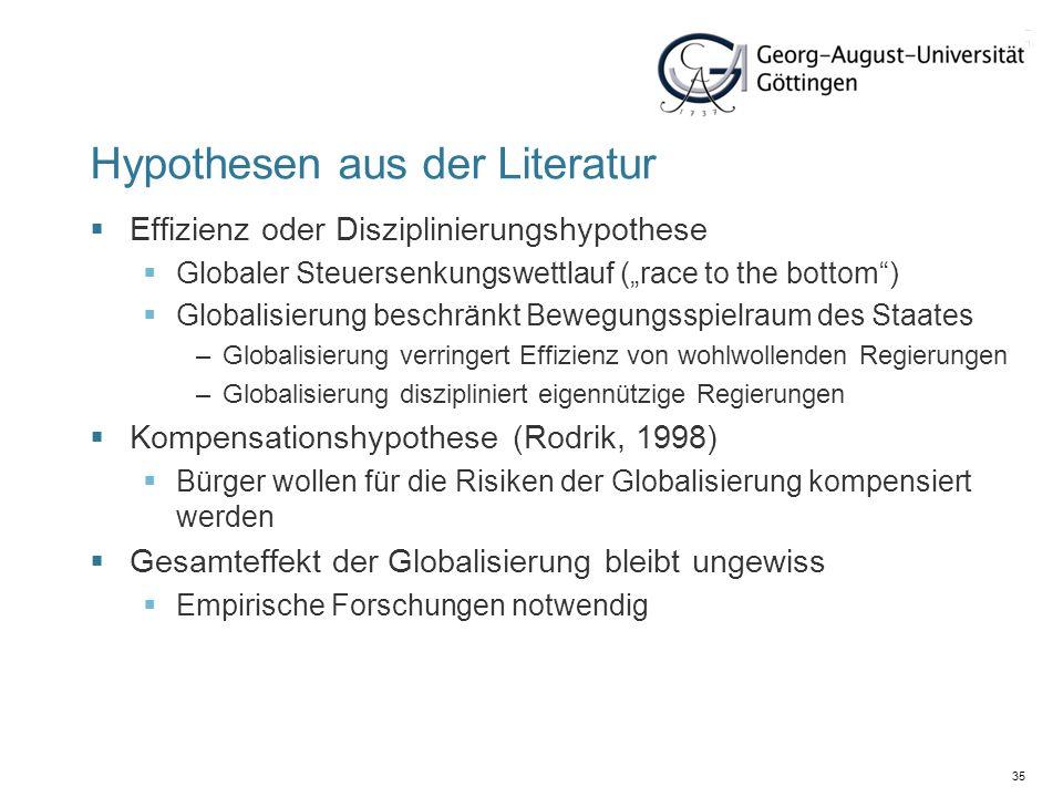 35 Hypothesen aus der Literatur Effizienz oder Disziplinierungshypothese Globaler Steuersenkungswettlauf (race to the bottom) Globalisierung beschränk