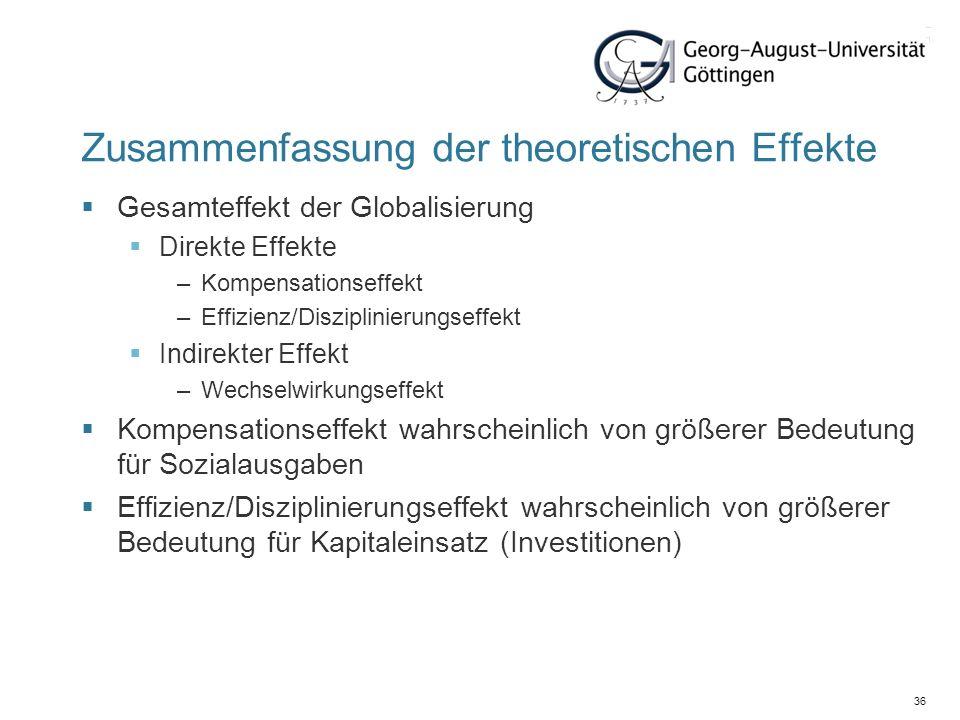 36 Zusammenfassung der theoretischen Effekte Gesamteffekt der Globalisierung Direkte Effekte –Kompensationseffekt –Effizienz/Disziplinierungseffekt In