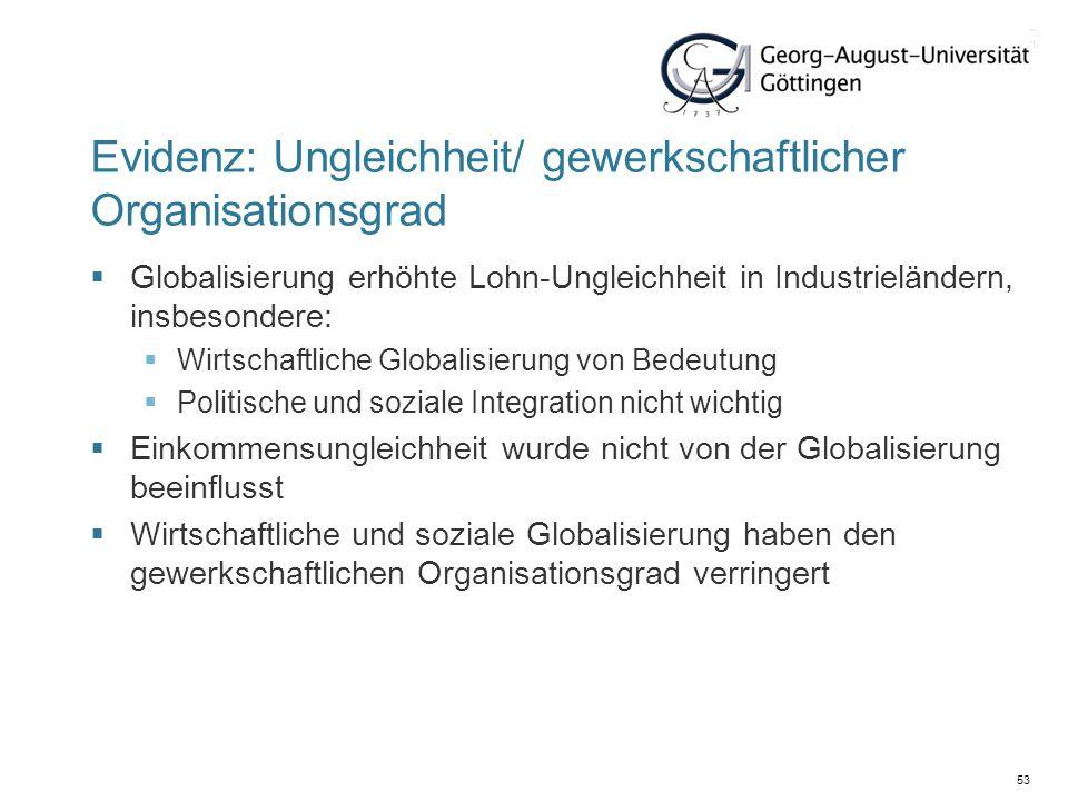 53 Evidenz: Ungleichheit/ gewerkschaftlicher Organisationsgrad Globalisierung erhöhte Lohn-Ungleichheit in Industrieländern, insbesondere: Wirtschaftl