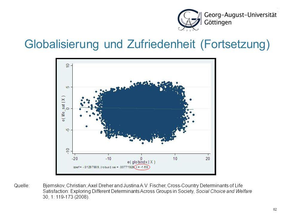 62 Globalisierung und Zufriedenheit (Fortsetzung) Quelle: Bjørnskov, Christian; Axel Dreher and Justina A.V. Fischer, Cross-Country Determinants of Li