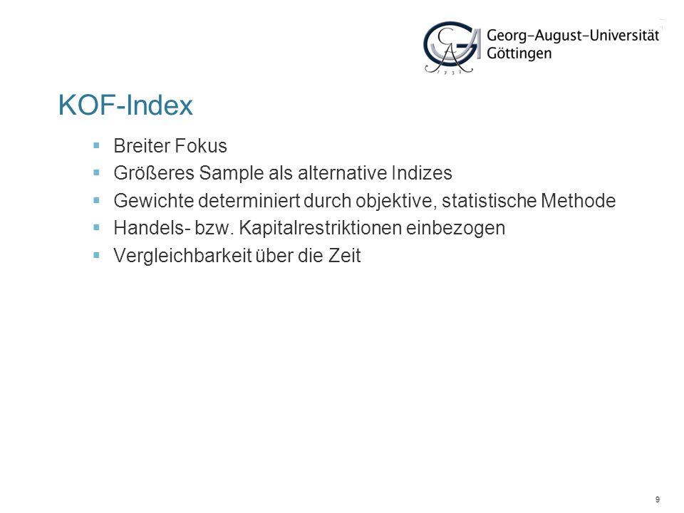 9 KOF-Index Breiter Fokus Größeres Sample als alternative Indizes Gewichte determiniert durch objektive, statistische Methode Handels- bzw. Kapitalres