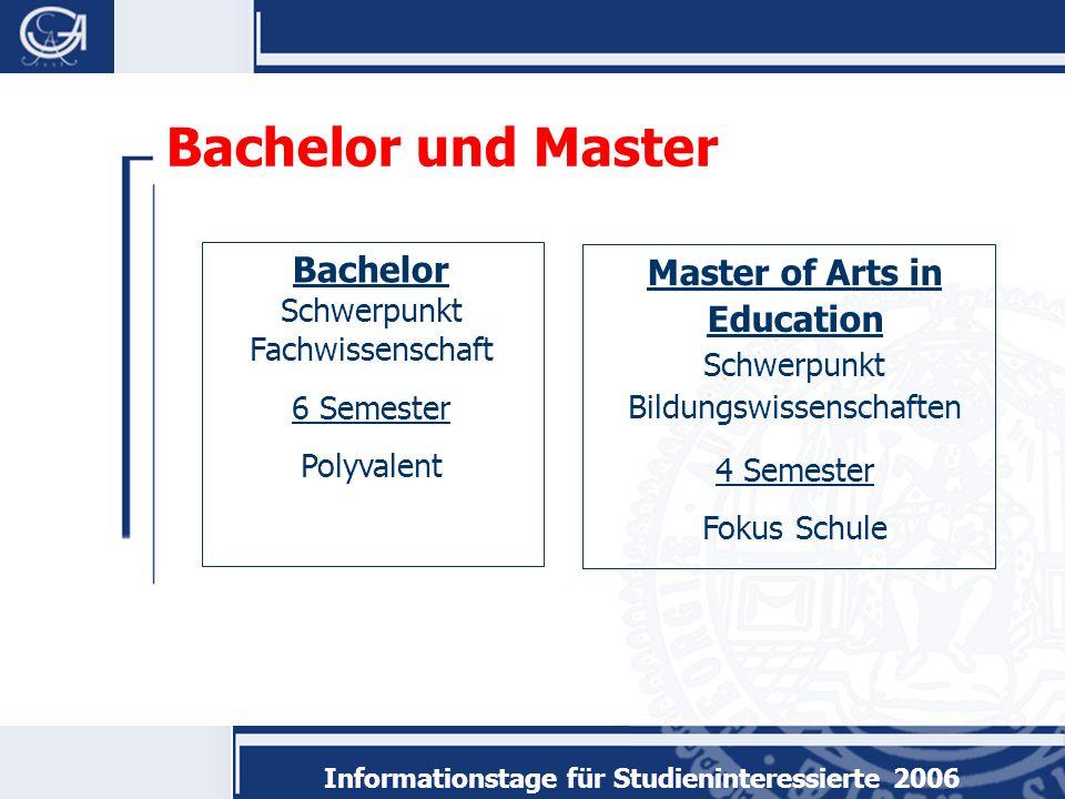 Bachelor und Master Bachelor Schwerpunkt Fachwissenschaft 6 Semester Polyvalent Master of Arts in Education Schwerpunkt Bildungswissenschaften 4 Semester Fokus Schule