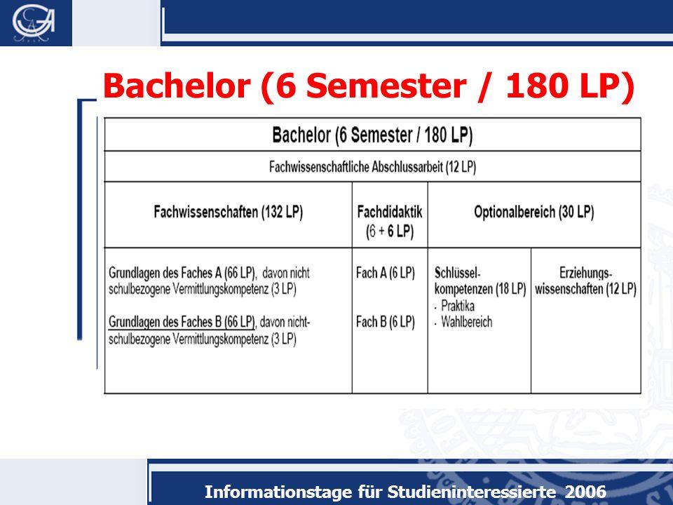 Informationstage für Studieninteressierte 2006 Bachelor (6 Semester / 180 LP)