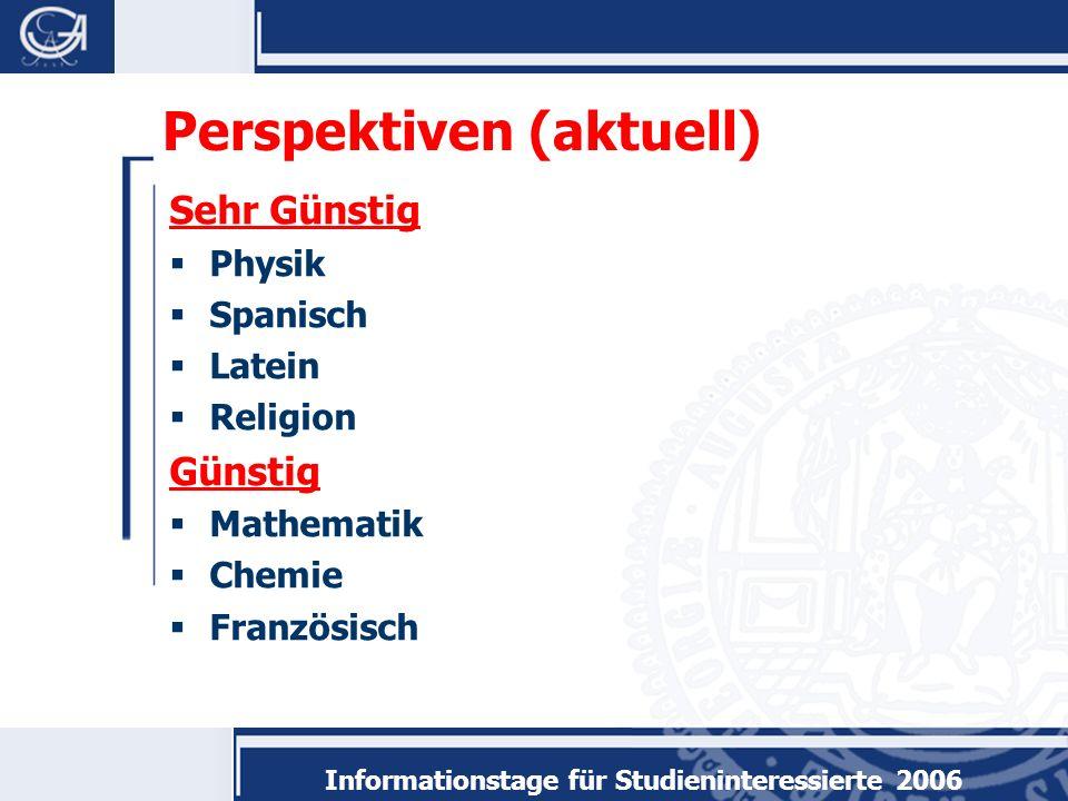 Informationstage für Studieninteressierte 2006 Perspektiven (aktuell) Sehr Günstig Physik Spanisch Latein Religion Günstig Mathematik Chemie Französisch
