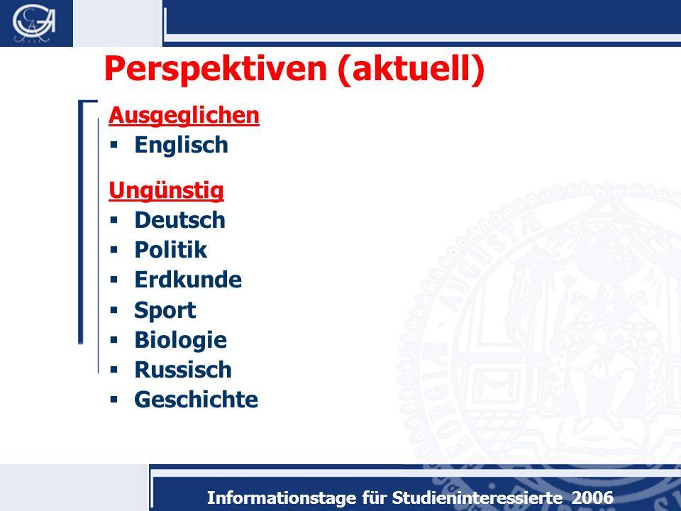 Informationstage für Studieninteressierte 2006 Perspektiven (aktuell) Ausgeglichen Englisch Ungünstig Deutsch Politik Erdkunde Sport Biologie Russisch Geschichte