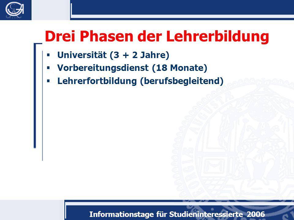 Informationstage für Studieninteressierte 2006 Studienmöglichkeiten Göttingen: Gym Hannover: Gym Osnabrück: alle Oldenburg: alle Braunschweig: alle Hildesheim: GHR Lüneburg: GHR